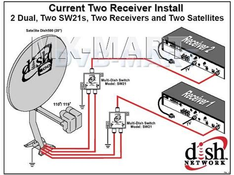bell hd satellite dish wiring diagram style by