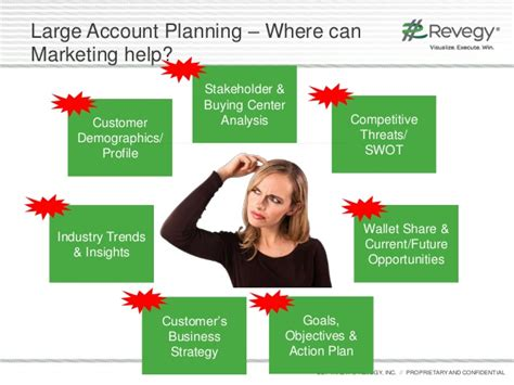 account based marketing template revegy and siriusdecisions account based marketing and