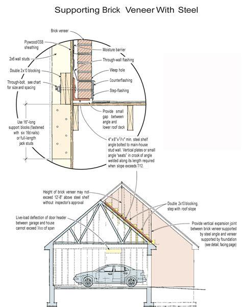 Garage Door Framing Diagram Garage Construction Diagram Wiring Diagram With Description