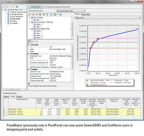 storm software layout creator new products help analyze design storm water wastewater