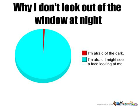 Look Out Meme - why i don t look out of the window at night by