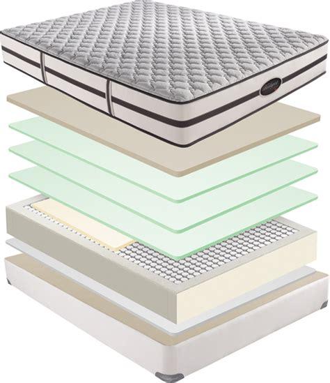simmons beautyrest ultra firm with memory foam mattress