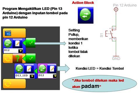 blogger batam tutorial program minibloq arduino blogger batam