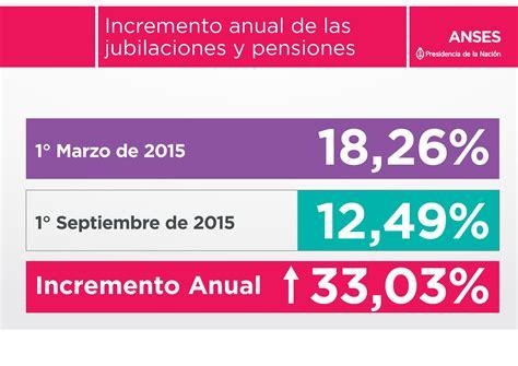 cuanto pagan en el progresar en 2016 aumento del plan progresar 2016 cuanto es el aumento del