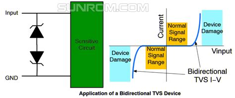 tvs diode application guide tvs diode 5v smbj5 0ca 3809 sunrom electronics