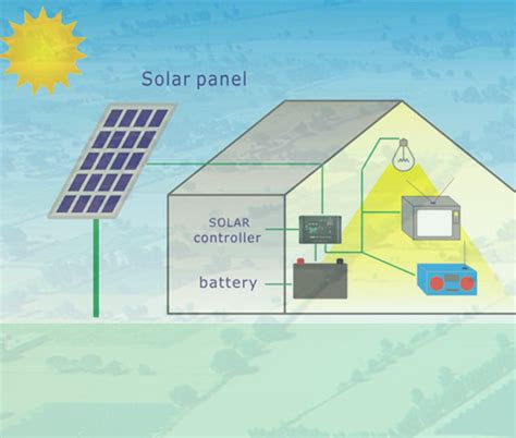 solar home lighting system solar home lighting system indiabizclub