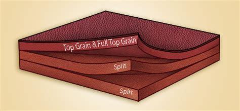 Top Grain Vs Grain Leather Sofa by Top Grain Vs Grain Leather Sofa Craftsmanship Chpt 4