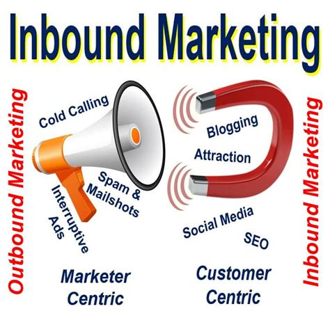 whats old is new again outbound marketing 2 0