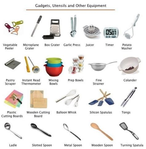list different types of wiring accessories used in electrical wiring kitchen tools and equipment28 best images about kitchen
