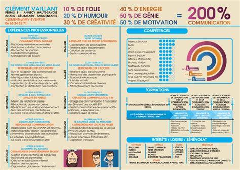 The Best Font For Resumes by Inspirez Vous Avec Ces 15 Cv Papier Originaux Cv