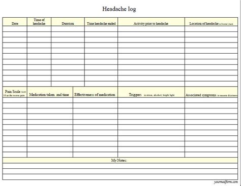 printable migraine diary template printable headache log out pictures to pin on