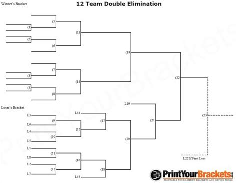 free printable volleyball brackets 12 team double elimination printable tournament bracket