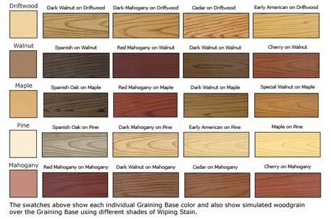 masters gel stain colors masters faux finish sundries graining base cool