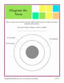 atom diagram worksheet education com