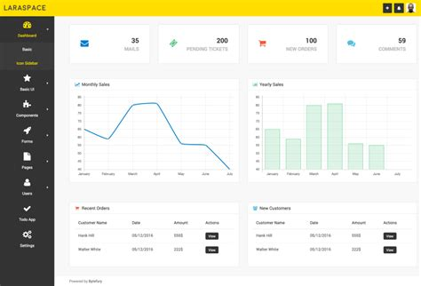 10 Vue Js Admin Dashboard Templates For Free Download And Premium Templateflip Laravel Dashboard Template