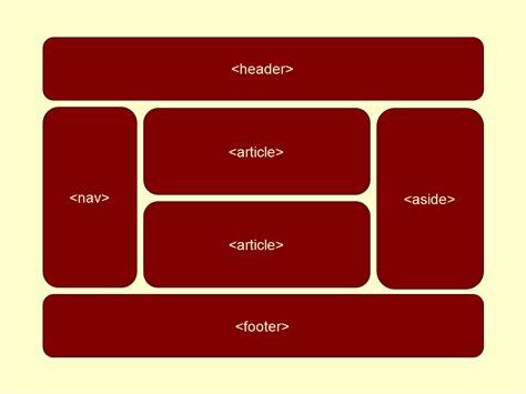 cabecera html5 multimedia ii blog del prof gabriel
