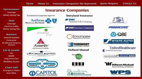 Car Insurance Compare Cheap Car Insurance Quotes   Autos Post