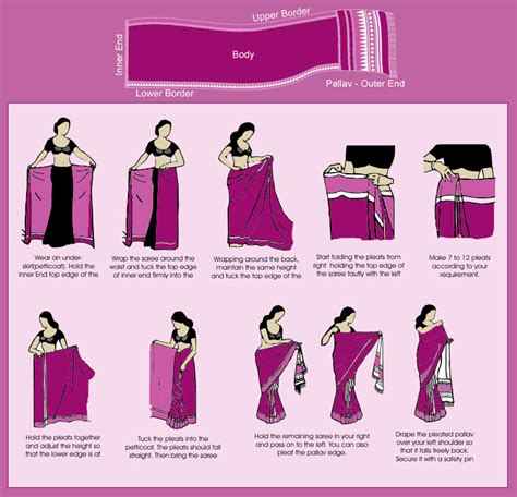 Saree Draping Made Easy Different Ways Of Draping A
