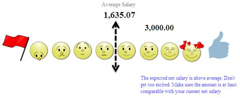 salary to live comfortably what is the minimum salary to live comfortably in brussels