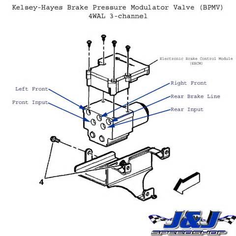 Brake Line Diagram 99 Silverado 2002 Gmc Safari Abs Light Module The Brakes Pedal