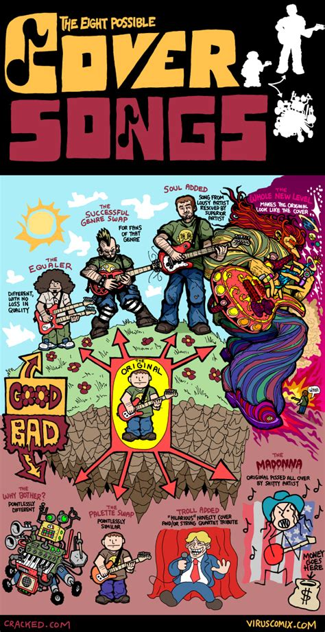 8 Things Every Modern Can Do by The 8 Things You Can Do With A Cover Song Comic