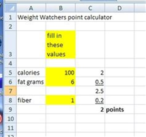 how to calculate your weight watchers points weight watchers points chart weight watcher points and