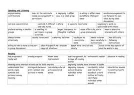 comments for report writing by teachie teaching