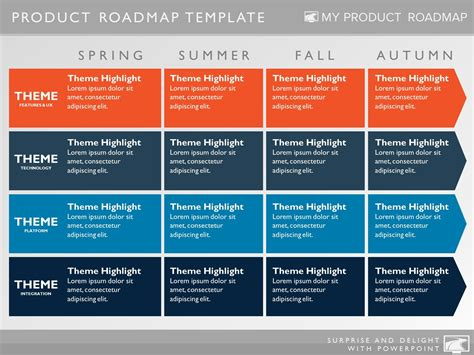 Four Phase Software Strategy Timeline Roadmap Powerpoint Diagram Portfolio Strategic Plan Template