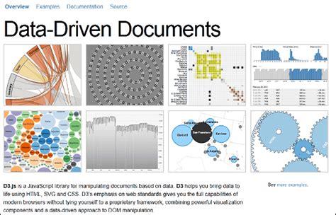 javascript newspaper layout データを分かりやすくスタイリッシュに可視化できるjavascriptライブラリ d3 js gigazine