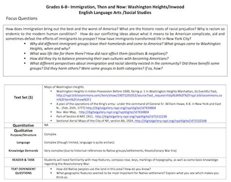 Lesson Plan Template Nyc by Teachnypl New York Then Now Immigration To Washington Heights Inwood Gr 6 8 The New