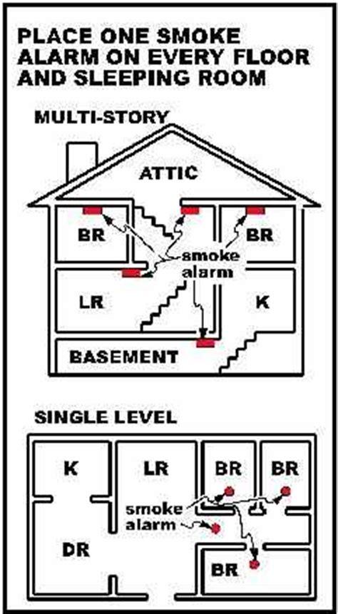 smoke detector location in bedroom smoke alarm safety jwk inspections