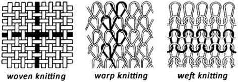 what is warp knitting what is the difference between warp and weft knitting