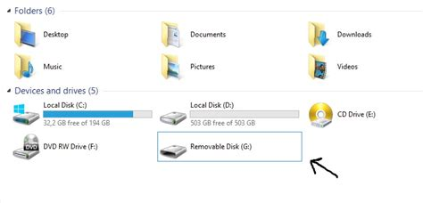format flash disk unknown capacity usb flash drive not working super user