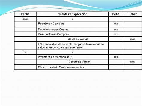 fechas de pago percepcion del dolar afip newhairstylesformen2014com fecha de presentacion de las devoluciones de compra de