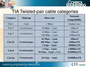industrial ethernet part 1 technologies