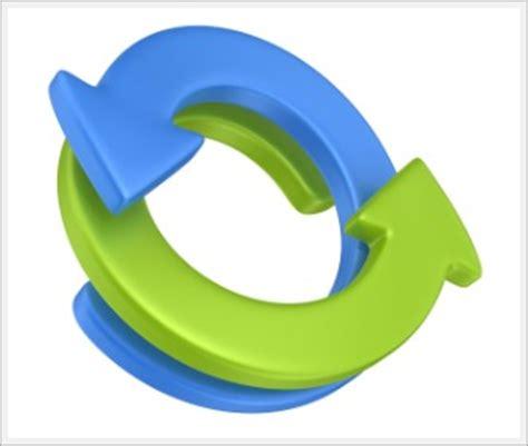 closed loop marketing   what is closed loop marketing?