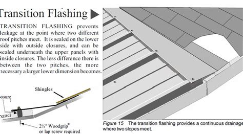installing steel roofing fine homebuilding 10 best images about deck roof on pinterest flashing