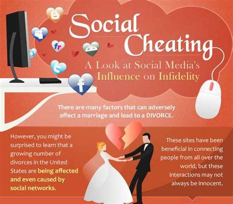 infidelity infographics social cheating