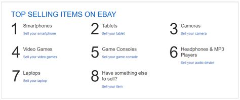top products sold on ebay most profitable items to sell on ebay and our top 5
