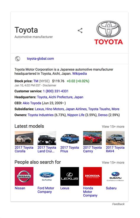 Toyota Brands Toyota Brands 28 Images Toyota Brand Value Leads The