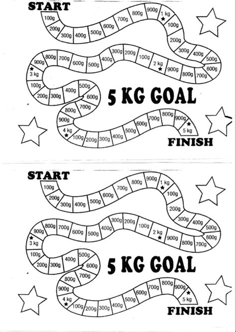 weight loss in a week 5kgs 38 best weight loss motivation images on