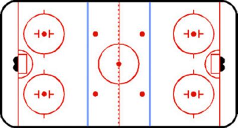 hockey rink diagrams image gallery hockey rink