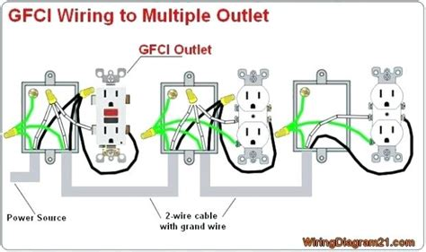 wiring gfci outlets in series wiring diagram with