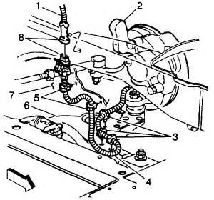 repair anti lock braking 2004 pontiac grand prix parking system i have a 98 pontiac grand pris gt 3 8 that has a abs trac light on lf hub showed 2mph on