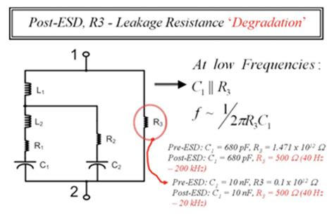 capacitor behaviour at high frequency capacitor behaviour at low frequency 28 images capacitor behavior at high frequency 28