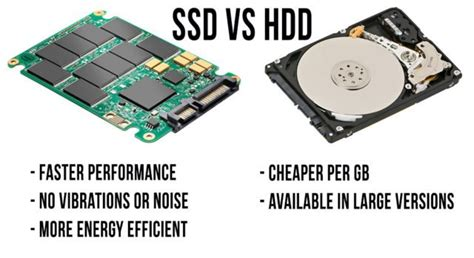 Hardisk Ssd 1tb ssd vs sshd best drive comparison neurogadget