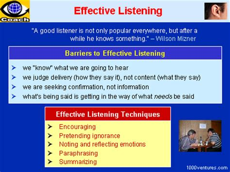 effective communication how to effectively listen to others and express yourself deliver great presentations be persuasive win debates handle difficult conversations resolve conflicts books active listening quotes quotesgram