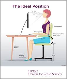 What Kitchen Knives Do I Need how to sit correctly in an office chair gadget review