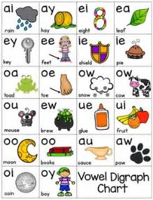 vowel digraphs chart and activities by queen of the jungle