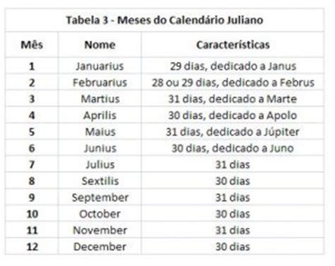 Calendario Occidental Origen Actual Calendario Occidental Taringa
